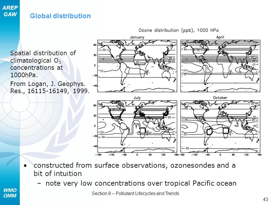 AREP GAW Section 9 – Pollutant Lifecycles and Trends 43 Global distribution constructed from surface observations, ozonesondes and a bit of intuition