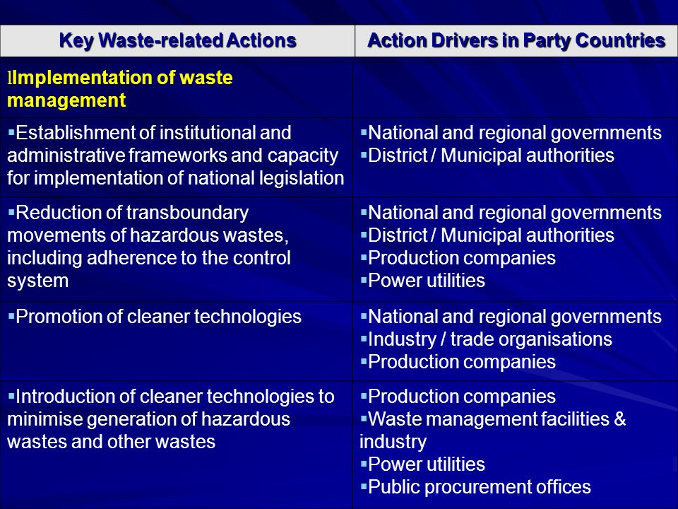 l Implementation of waste management Establishment of institutional and administrative frameworks and capacity for implementation of national legislation National and regional governments District / Municipal authorities Reduction of transboundary movements of hazardous wastes, including adherence to the control system National and regional governments District / Municipal authorities Production companies Power utilities Promotion of cleaner technologies National and regional governments Industry / trade organisations Production companies Introduction of cleaner technologies to minimise generation of hazardous wastes and other wastes Production companies Waste management facilities & industry Power utilities Public procurement offices Key Waste-related Actions Action Drivers in Party Countries