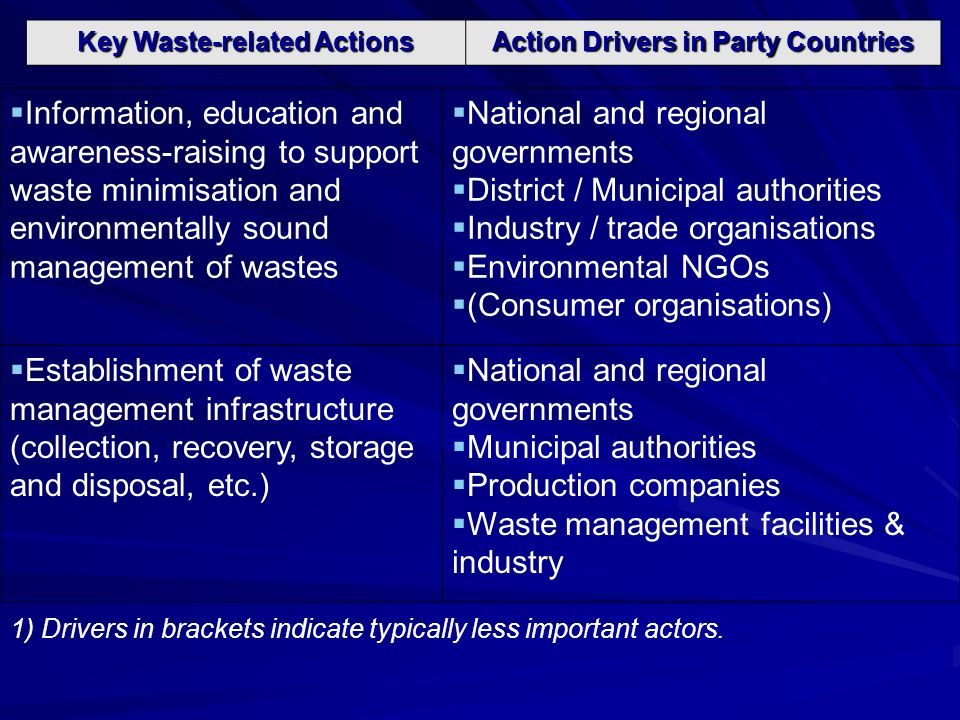 Information, education and awareness-raising to support waste minimisation and environmentally sound management of wastes National and regional govern