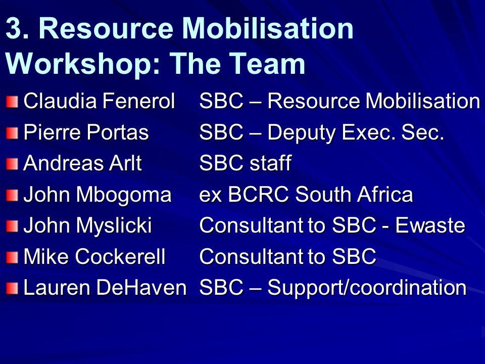 3. Resource Mobilisation Workshop: The Team Claudia Fenerol SBC – Resource Mobilisation Pierre PortasSBC – Deputy Exec. Sec. Andreas ArltSBC staff Joh