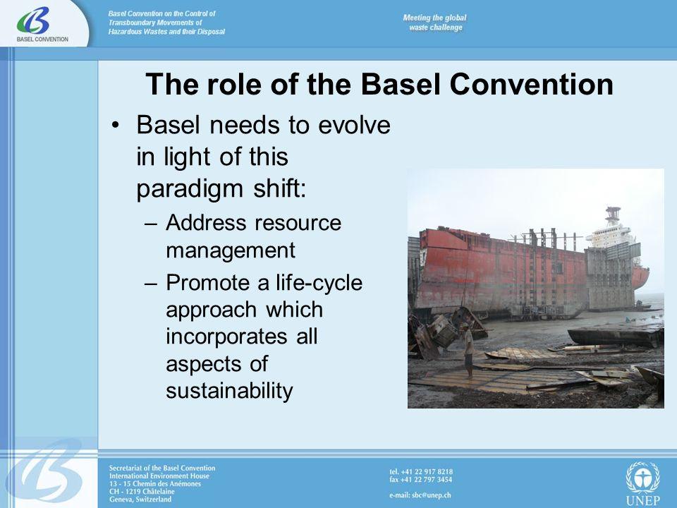 FOR FURTHER INFORMATION Secretariat of the Basel Convention International Environment House 15 Chemin des Anemones Chatelaine CH-1219 GENEVA, SWITZERLAND Website: www.basel.intwww.basel.int E-mail: katharina.kummer@unep.org