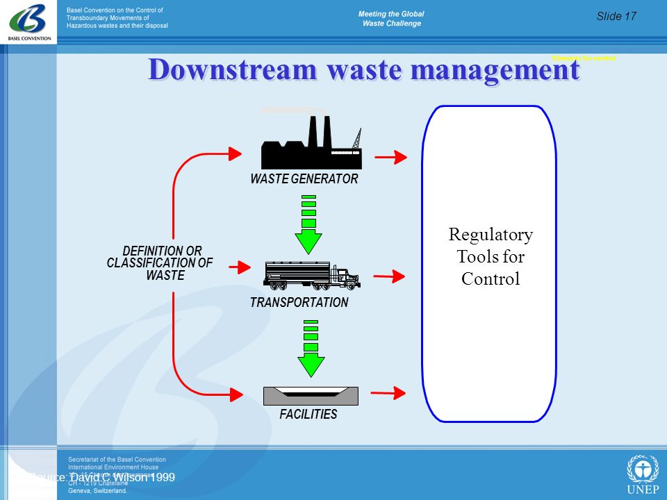 Slide 17 Elements for control Source: David C Wilson 1999 Downstream waste management