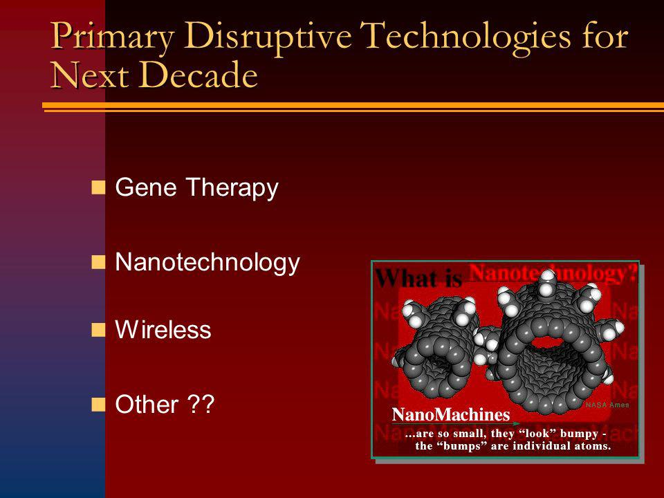 Primary Disruptive Technologies for Next Decade Gene Therapy Nanotechnology Wireless Other