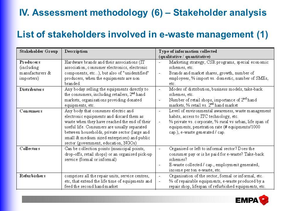 List of stakeholders involved in e-waste management (1) IV. Assessment methodology (6) – Stakeholder analysis
