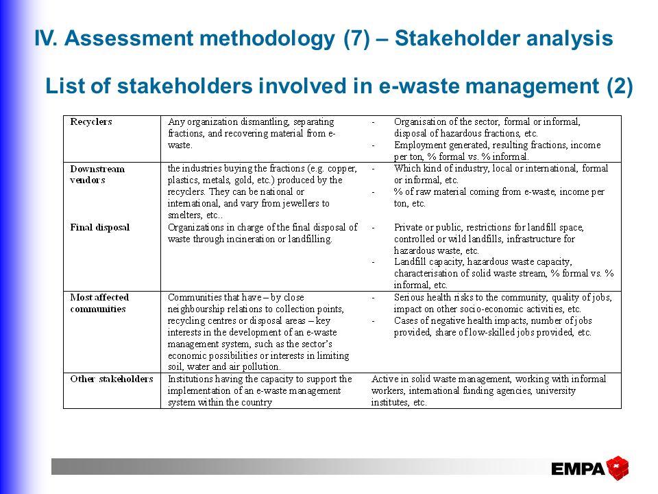 List of stakeholders involved in e-waste management (2) IV. Assessment methodology (7) – Stakeholder analysis