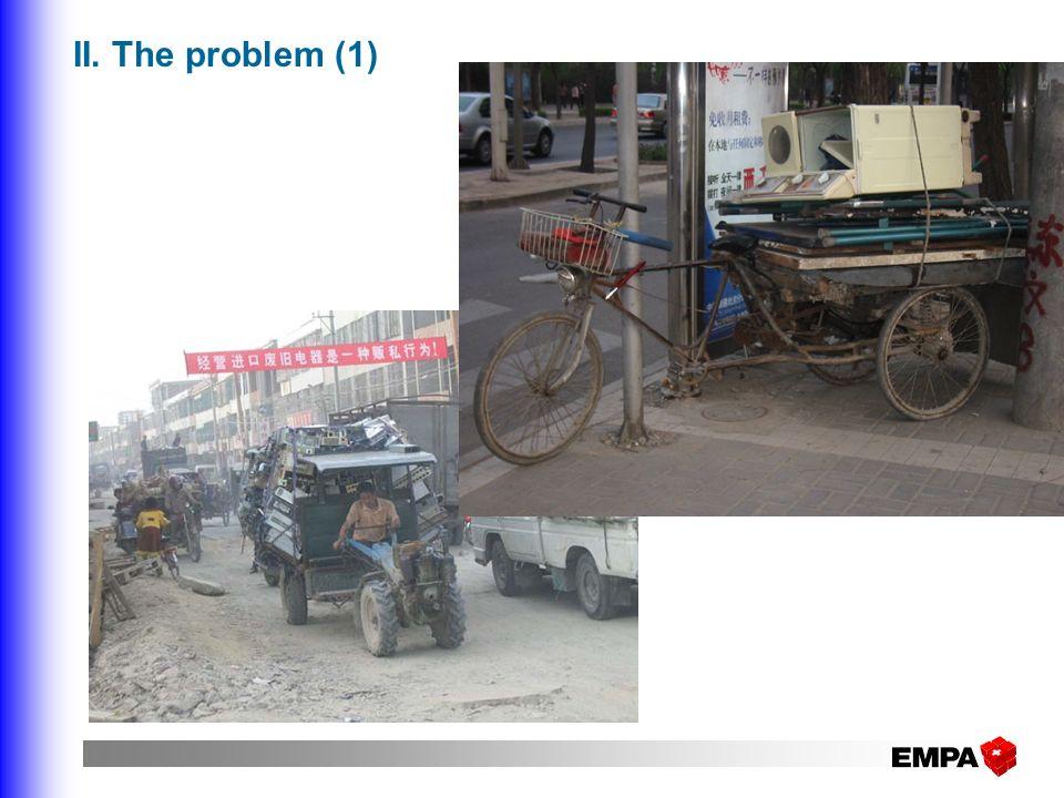 II. The problem (1)