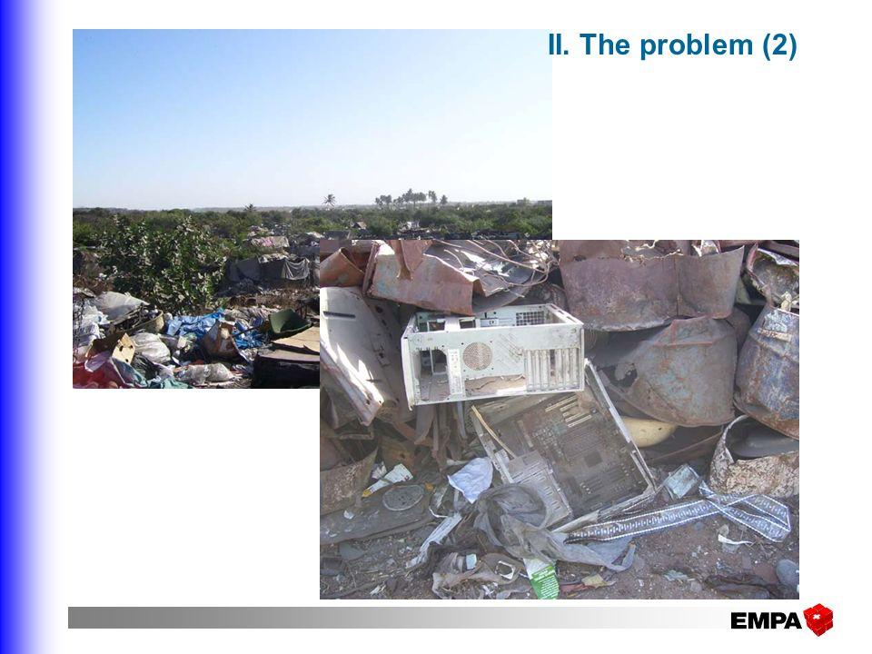 II. The problem (2)