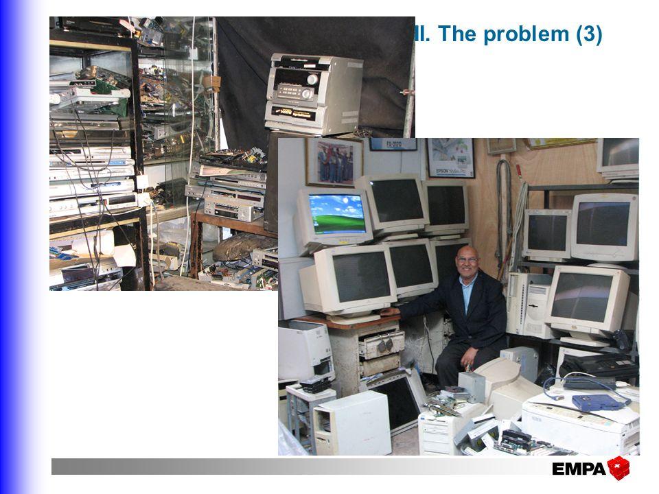 II. The problem (3)