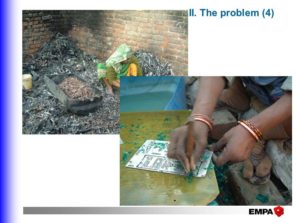 II. The problem (4)