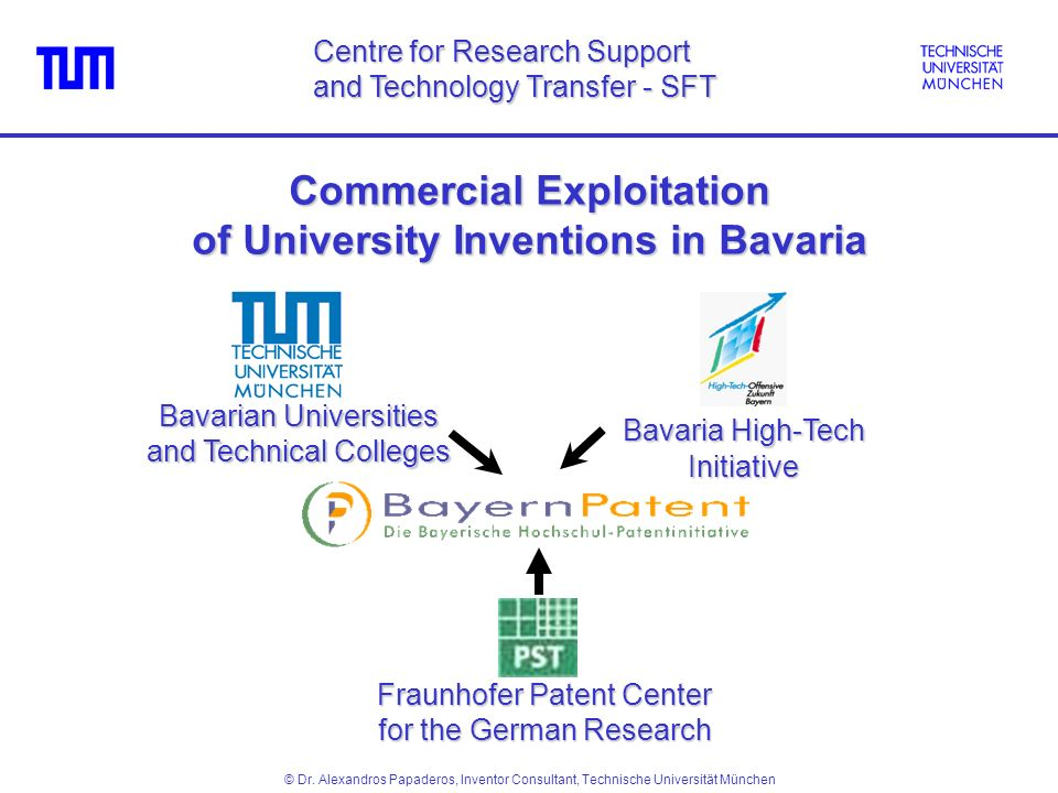 Commercial Exploitation of University Inventions in Bavaria Centre for Research Support and Technology Transfer - SFT © Dr.