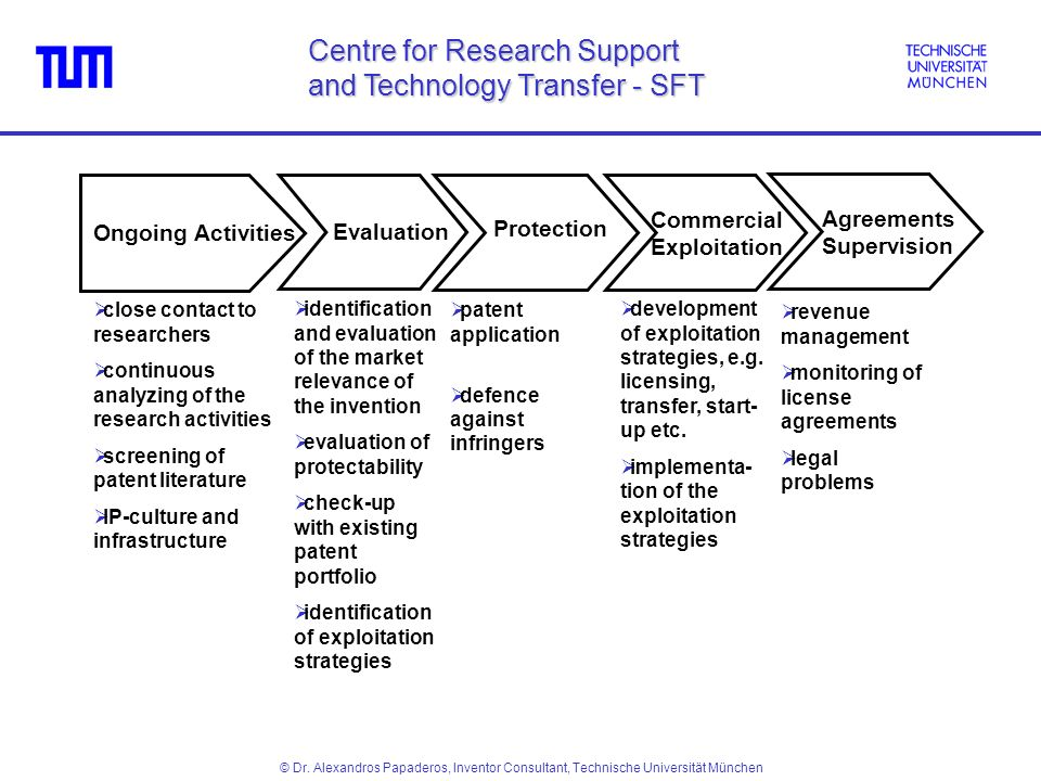 Centre for Research Support and Technology Transfer - SFT © Dr.