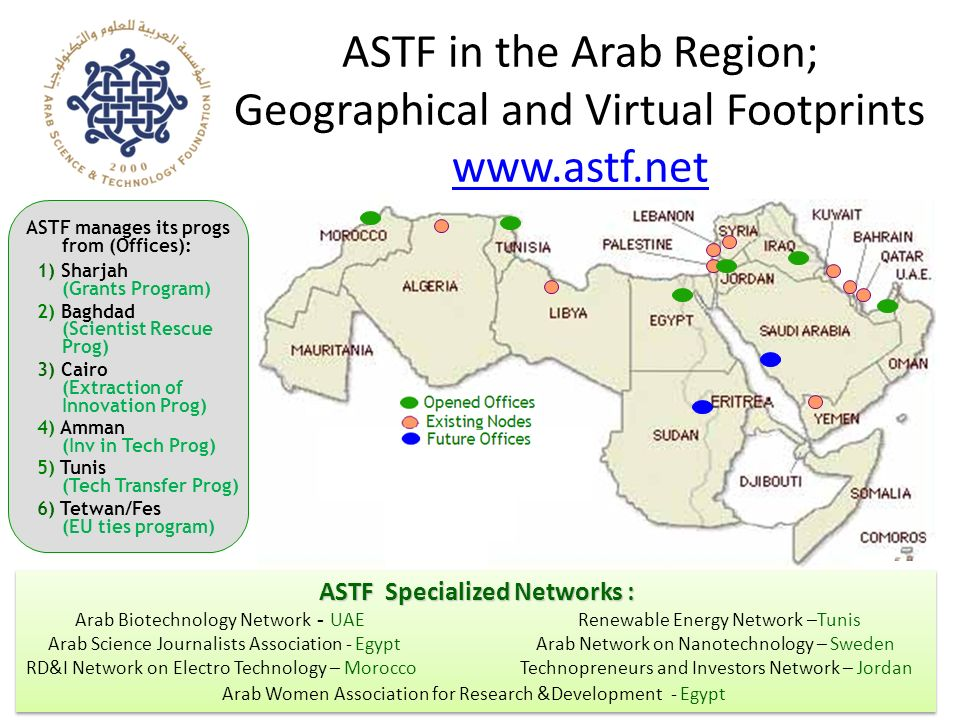 ASTF in the Arab Region; Geographical and Virtual Footprints www.astf.net www.astf.net 8 ASTF manages its progs from (Offices): 1) Sharjah (Grants Program) 2) Baghdad (Scientist Rescue Prog) 3) Cairo (Extraction of Innovation Prog) 4) Amman (Inv in Tech Prog) 5) Tunis (Tech Transfer Prog) 6) Tetwan/Fes (EU ties program) ASTF Specialized Networks : Arab Biotechnology Network - UAE Renewable Energy Network –Tunis Arab Science Journalists Association - Egypt Arab Network on Nanotechnology – Sweden RD&I Network on Electro Technology – Morocco Technopreneurs and Investors Network – Jordan Arab Women Association for Research &Development - Egypt ASTF Specialized Networks : Arab Biotechnology Network - UAE Renewable Energy Network –Tunis Arab Science Journalists Association - Egypt Arab Network on Nanotechnology – Sweden RD&I Network on Electro Technology – Morocco Technopreneurs and Investors Network – Jordan Arab Women Association for Research &Development - Egypt