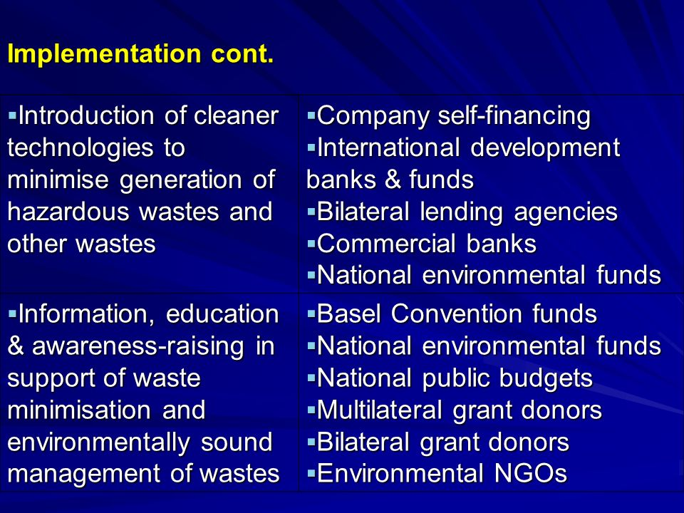 Introduction of cleaner technologies to minimise generation of hazardous wastes and other wastes Introduction of cleaner technologies to minimise gene