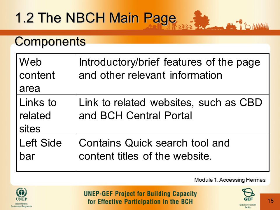 15 Components Contains Quick search tool and content titles of the website.