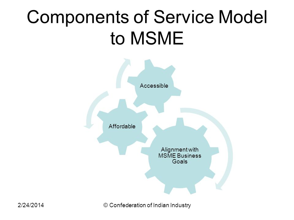 Components of Service Model to MSME Alignment with MSME Business Goals Affordable Accessible 2/24/2014© Confederation of Indian Industry