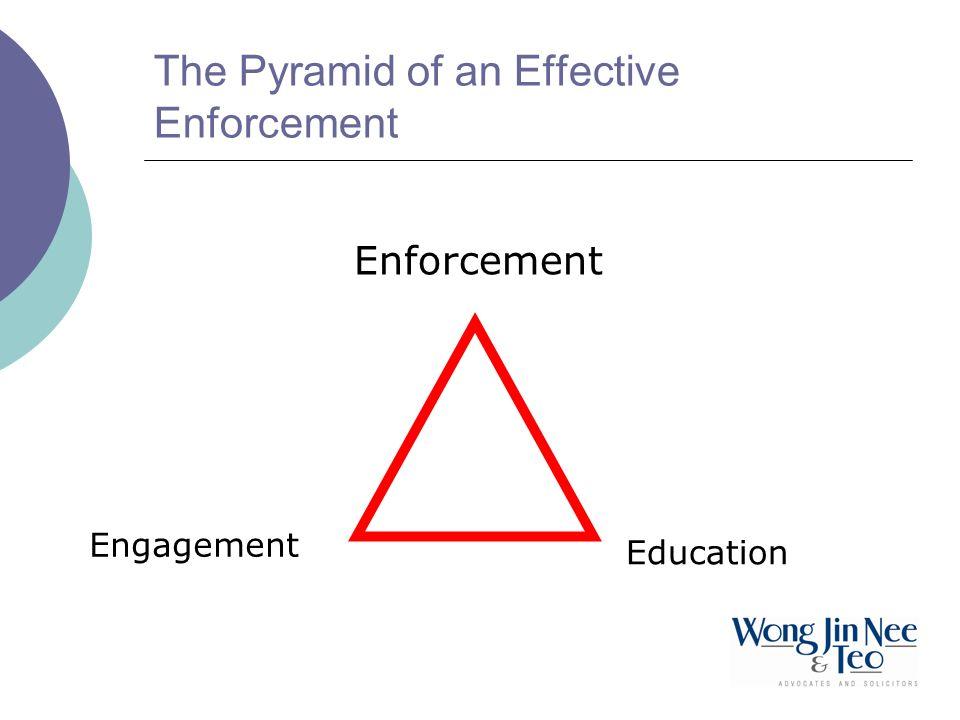 The Pyramid of an Effective Enforcement Enforcement Education Engagement
