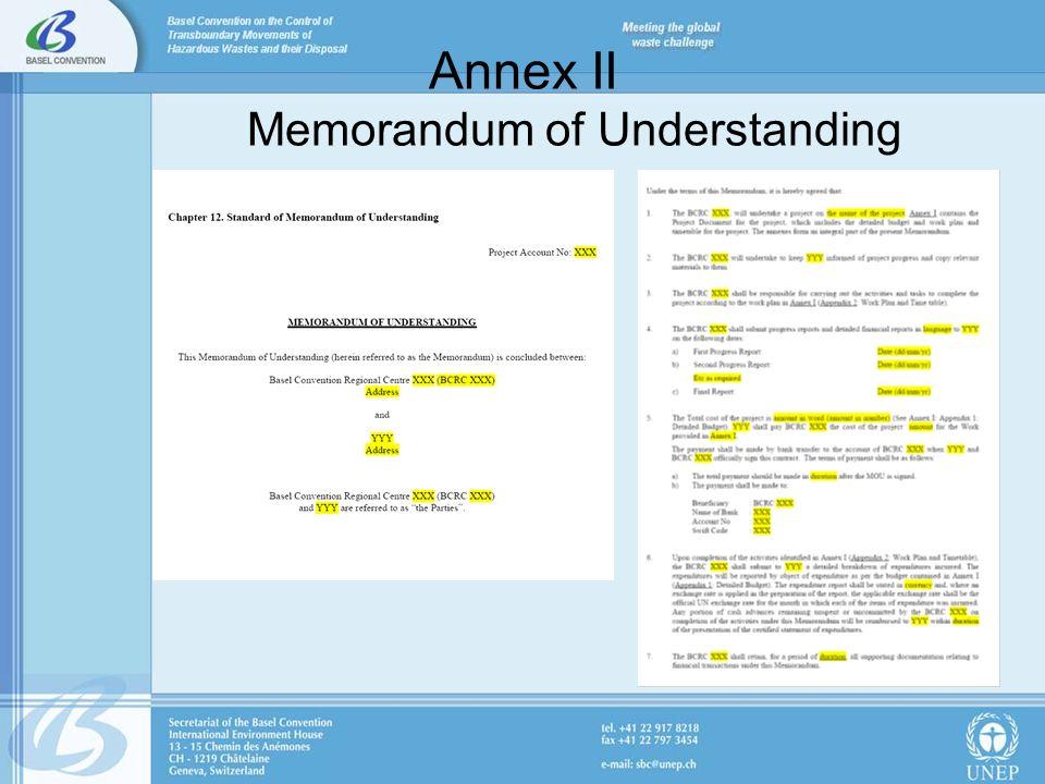 Annex II Memorandum of Understanding