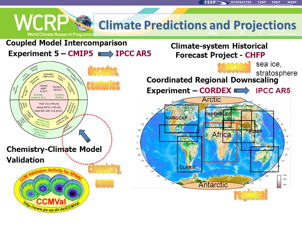 Coordinated Regional Downscaling Experiment – CORDEX IPCC AR5 Climate-system Historical Forecast Project - CHFP Coupled Model Intercomparison Experiment 5 – CMIP5 IPCC AR5 Chemistry-Climate Model Validation Climate Predictions and Projections sea ice, stratosphere Arctic Antarctic Africa