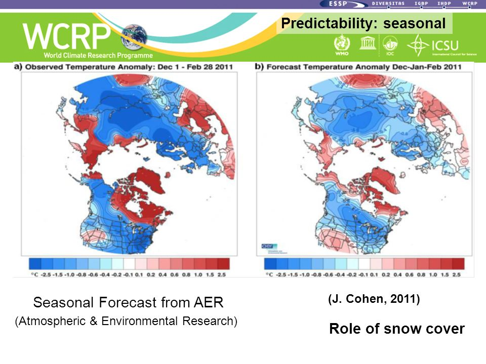 Seasonal Forecast from AER (Atmospheric & Environmental Research) (J. Cohen, 2011) Predictability: seasonal Role of snow cover