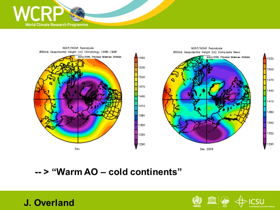 J. Overland -- > Warm AO – cold continents