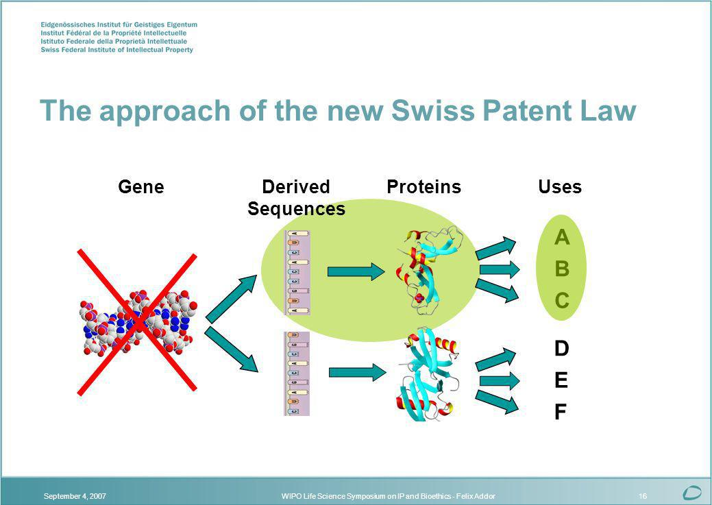WIPO Life Science Symposium on IP and Bioethics - Felix AddorSeptember 4, 200716 Gene F Uses B A C D E ProteinsDerived Sequences The approach of the new Swiss Patent Law