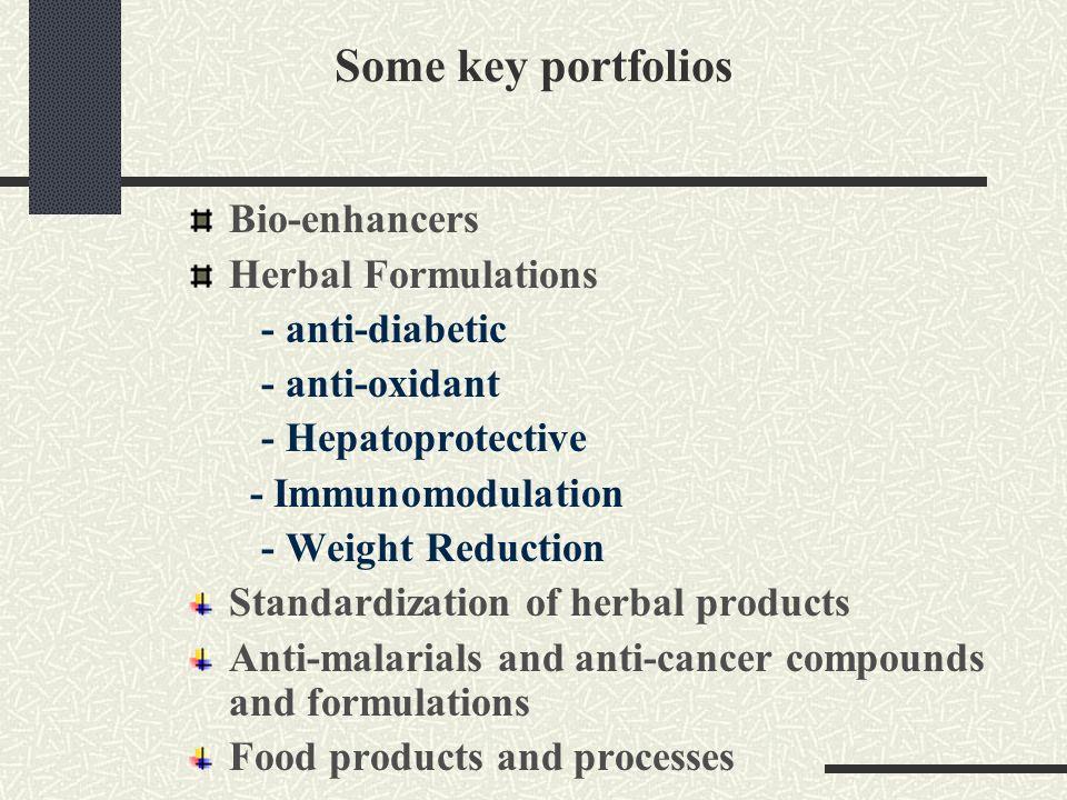 Some key portfolios Bio-enhancers Herbal Formulations - anti-diabetic - anti-oxidant - Hepatoprotective - Immunomodulation - Weight Reduction Standard