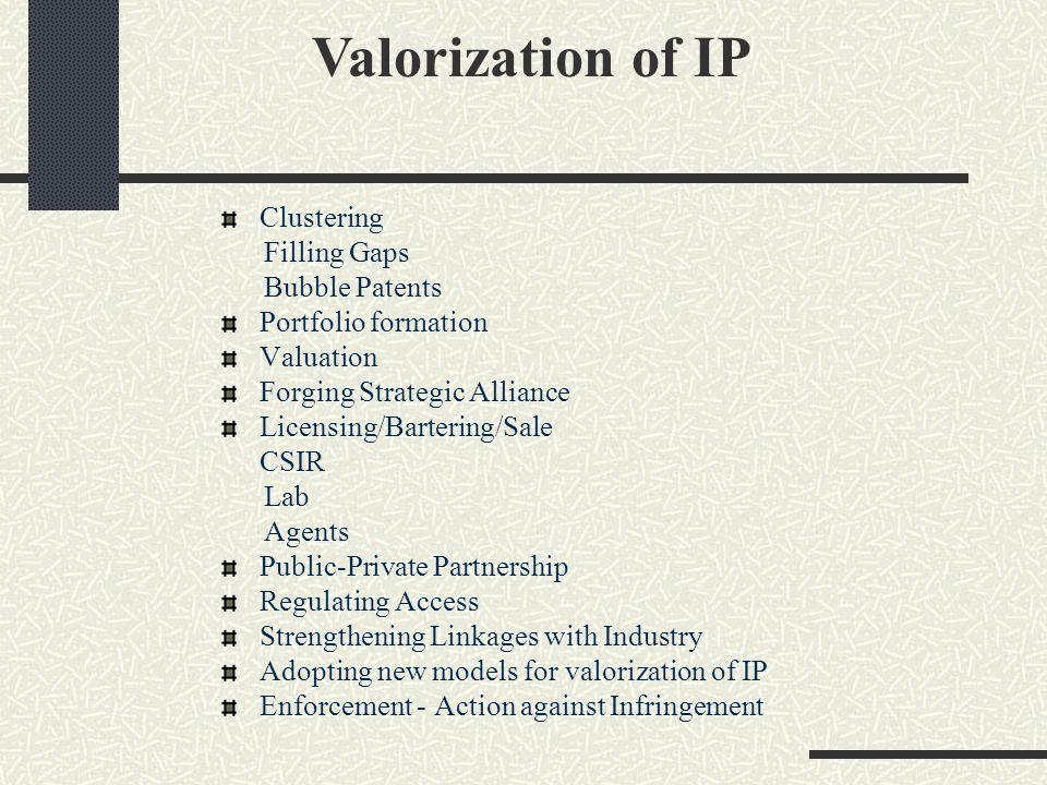 Clustering Filling Gaps Bubble Patents Portfolio formation Valuation Forging Strategic Alliance Licensing/Bartering/Sale CSIR Lab Agents Public-Privat