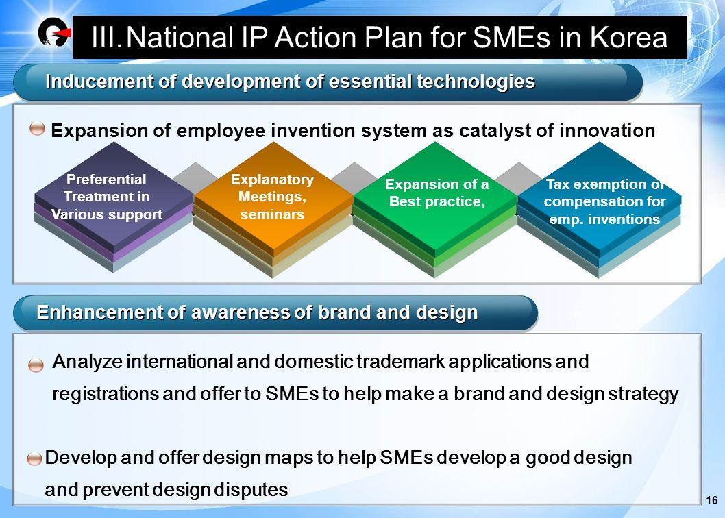 15 Guide for development of essential technologies P revention of patent disputes Analysis of patent information SMEs Patent map and patent dispute map - Help SMEs make a strategy for preventing patent disputes and cope with them - Analyze IPR dispute cases between ROK and major countries such as US, EU and JP Unified patent information service - Open a website providing various kinds of patent information services * Offer DB of patent infringement cases in the federal courts and CAFC (07) * www.patentmap.or.kr III.National IP Action Plan for SMEs in Korea 1.