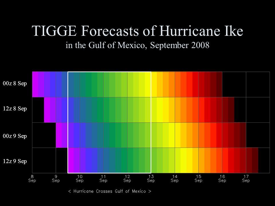 TIGGE Forecasts of Hurricane Ike in the Gulf of Mexico, September 2008 00z 8 Sep 12z 8 Sep 00z 9 Sep 12z 9 Sep