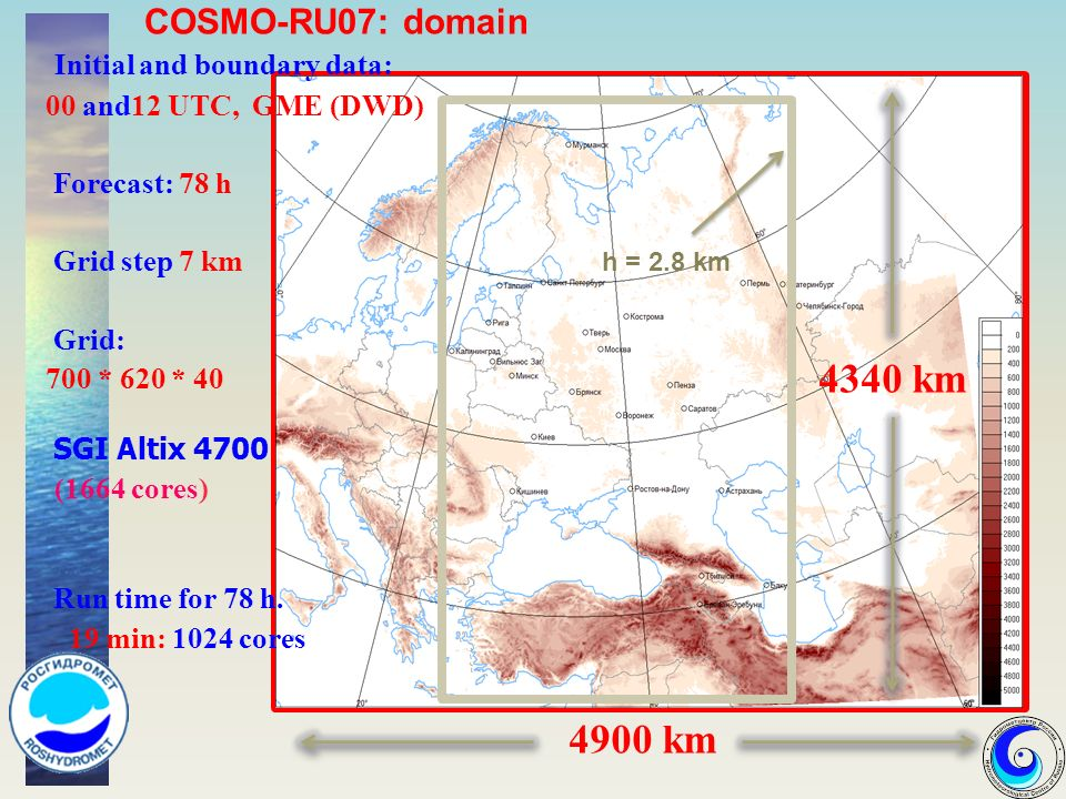 COSMO-RU07: domain h = 2.8 km Initial and boundary data: 00 and12 UTC, GME (DWD) Forecast: 78 h Grid step 7 km Grid: 700 * 620 * 40 SGI Altix 4700 (1664 cores) Run time for 78 h.