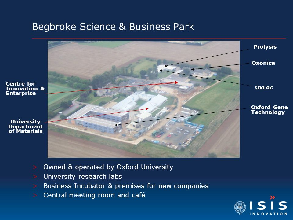 Begbroke Science & Business Park University Department of Materials Prolysis Oxford Gene Technology OxLoc Oxonica >Owned & operated by Oxford Universi