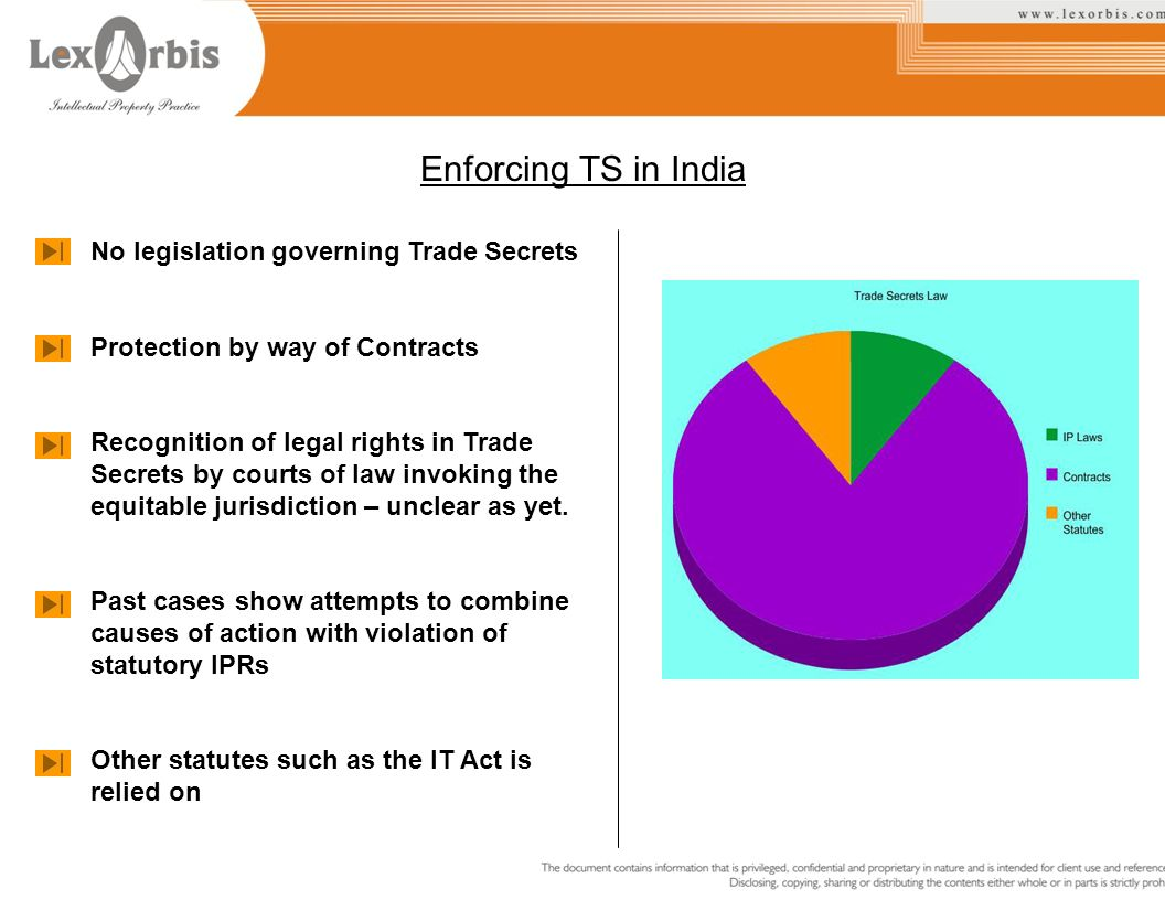 No legislation governing Trade Secrets Protection by way of Contracts Recognition of legal rights in Trade Secrets by courts of law invoking the equit