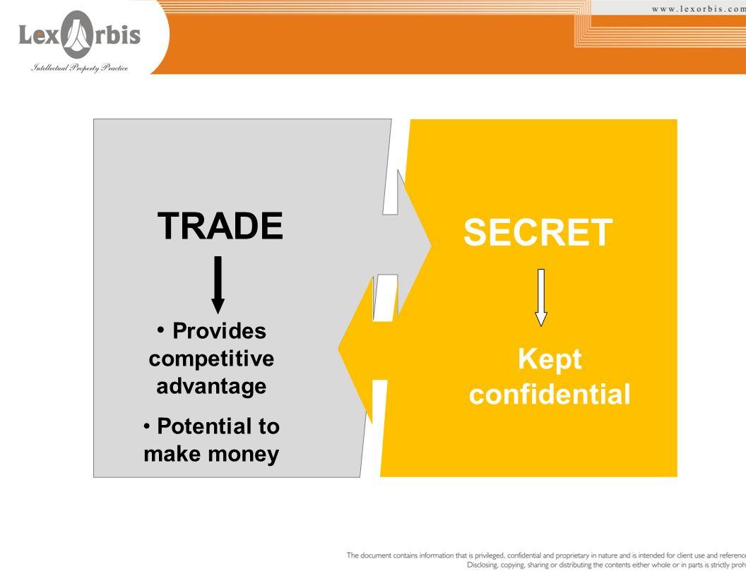 TRADE SECRET Provides competitive advantage Potential to make money Kept confidential