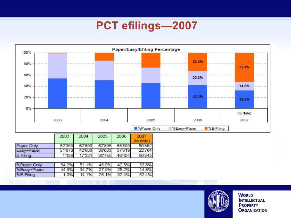 PCT efilings2007