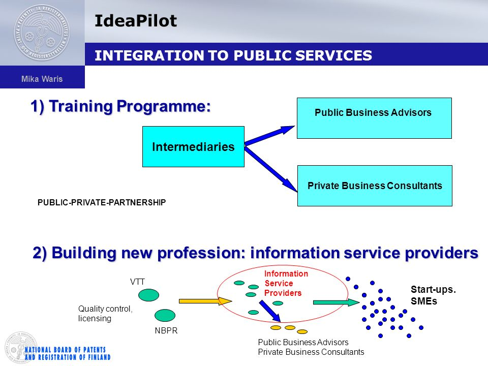 Mika Waris 1) Training Programme: INTEGRATION TO PUBLIC SERVICES Intermediaries Public Business Advisors Private Business Consultants 2) Building new profession: information service providers NBPR VTT Start-ups.