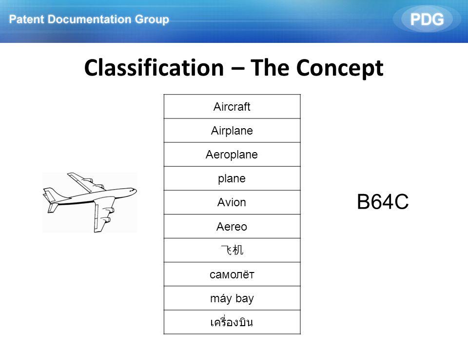 Aircraft Airplane Aeroplane plane Avion Aereo самолёт máy bay B64C Classification – The Concept