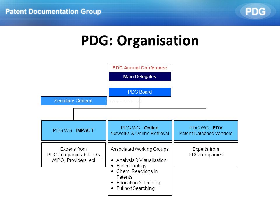 PDG Annual Conference Main Delegates PDG Board Secretary General PDG WG IMPACT PDG WG Online Networks & Online Retrieval PDG WG PDV Patent Database Ve