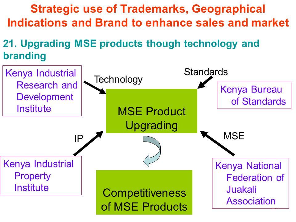 23 Kenya Bureau of Standards Kenya Industrial Research and Development Institute Kenya National Federation of Juakali Association Kenya Industrial Pro