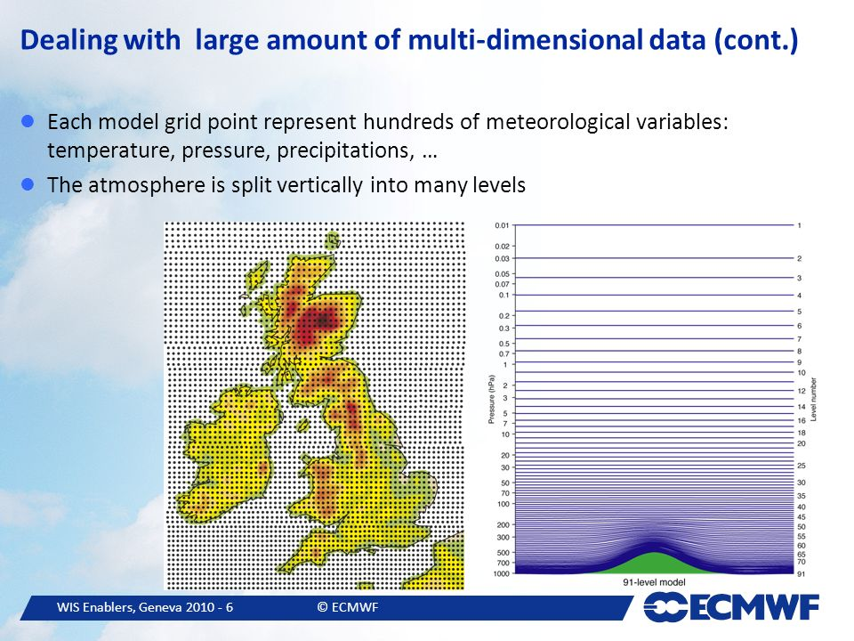 WIS Enablers, Geneva © ECMWF Dealing with large amount of multi-dimensional data (cont.) Each model grid point represent hundreds of meteorological variables: temperature, pressure, precipitations, … The atmosphere is split vertically into many levels