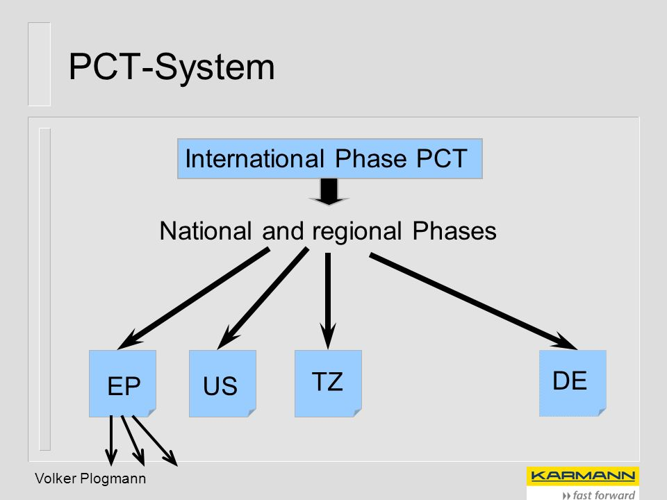 Volker Plogmann PCT-System International Phase PCT National and regional Phases US TZ DE EP