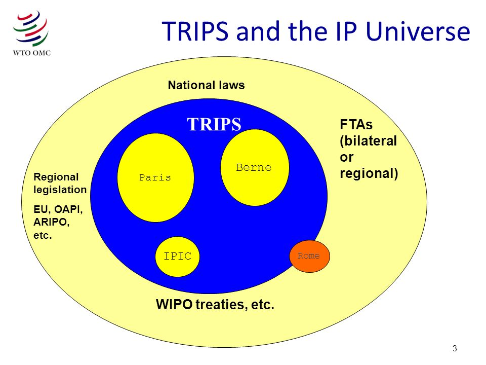 The WTO in a nutshell Presently 159 Members.