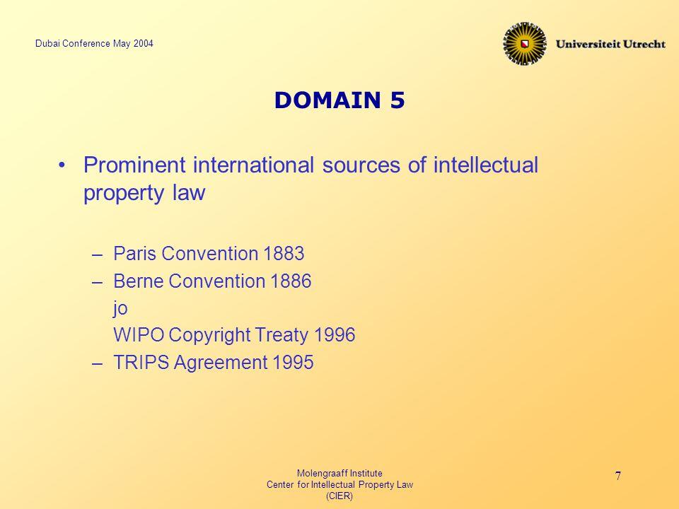Dubai Conference May 2004 Molengraaff Institute Center for Intellectual Property Law (CIER) 18 Remington shaver