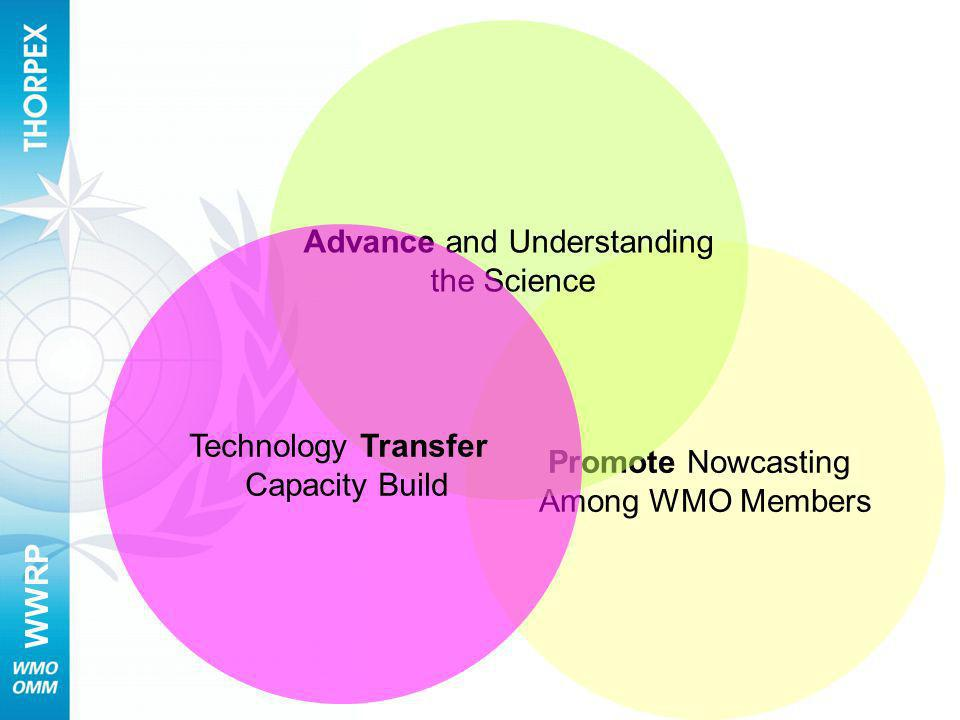 WWRP Promote Nowcasting Among WMO Members Advance and Understanding the Science Technology Transfer Capacity Build