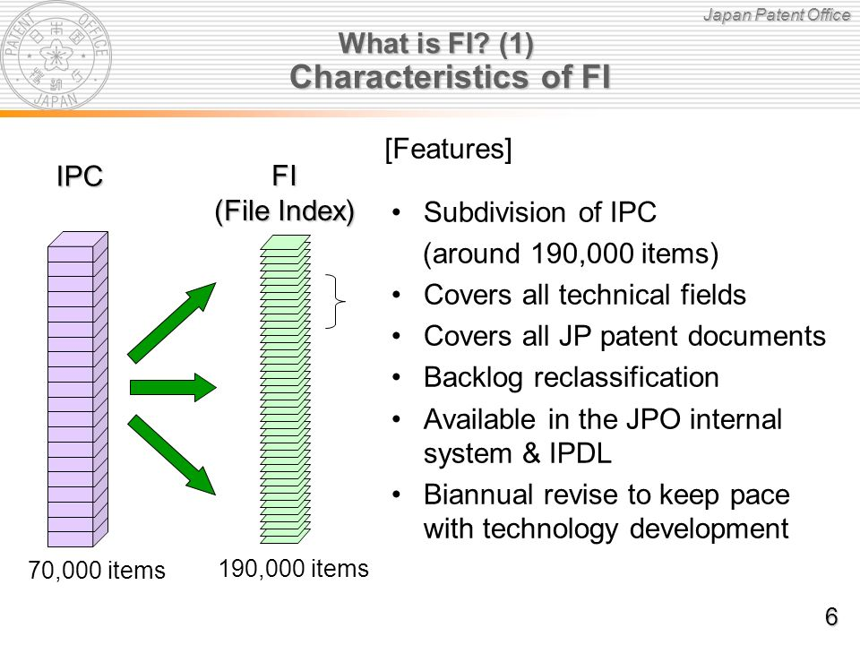 Japan Patent Office F-term search (1)-4 [Example 1] Collision Avoidance Radar JP 41.6%DE 16.3% EP 13.6% US 11.1% WO 11.5% [Number of Patent Documents with Offices] The percentage of JP documents is over 40% of the total The percentage of JP documents is over 40% of the total Need for search of JP documents Need for search of JP documents F-term and FI are effective for searching JP patent documents F-term and FI are effective for searching JP patent documents 26