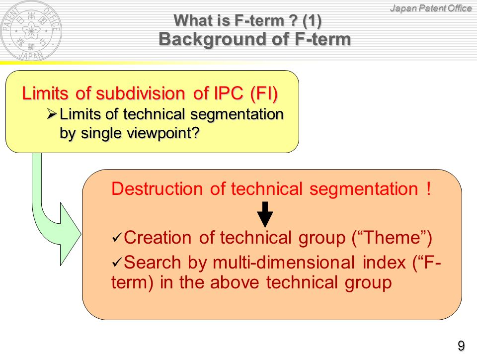 Japan Patent Office Limits of subdivision of IPC (FI) Limits of technical segmentation by single viewpoint.