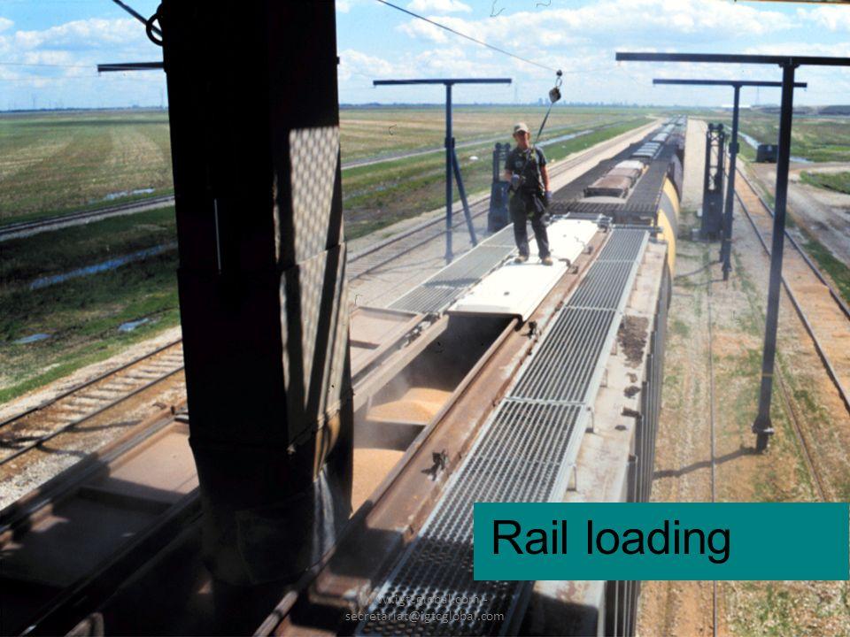 20 Rail loading www.igtcglobal.com - secretariat@igtcglobal.com