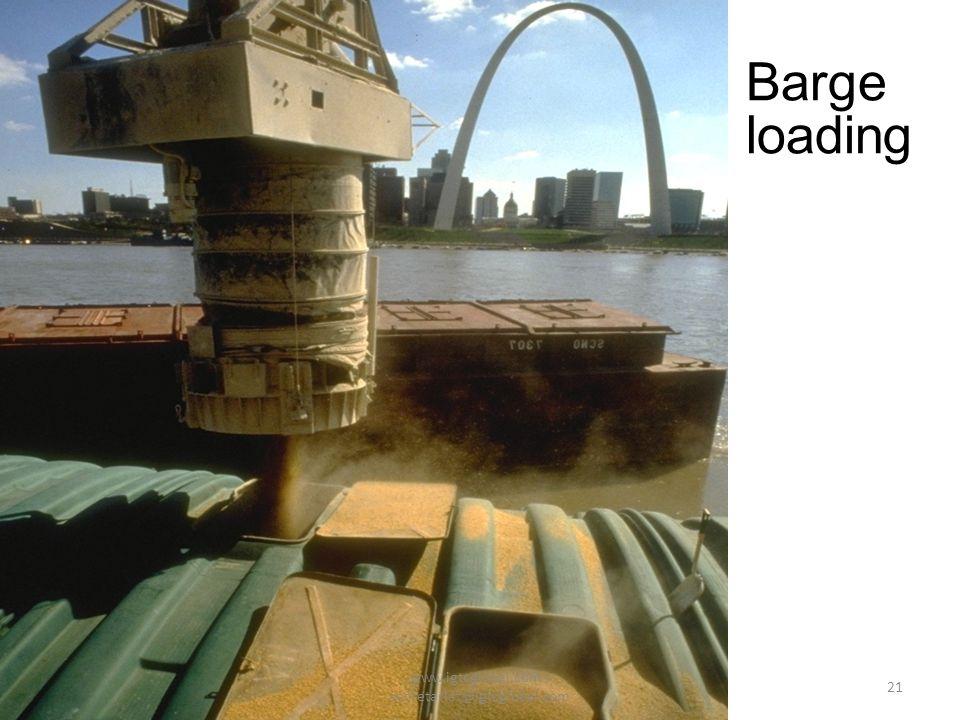 21 Barge loading www.igtcglobal.com - secretariat@igtcglobal.com