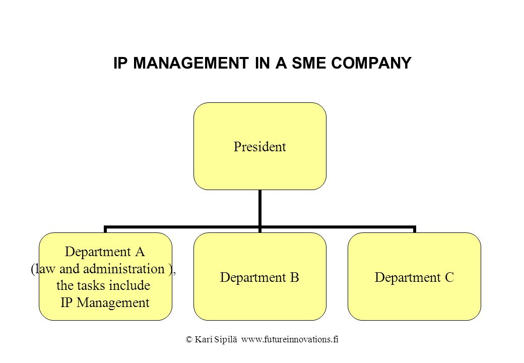 © Kari Sipilä www.futureinnovations.fi IP MANAGEMENT IN A SME COMPANY