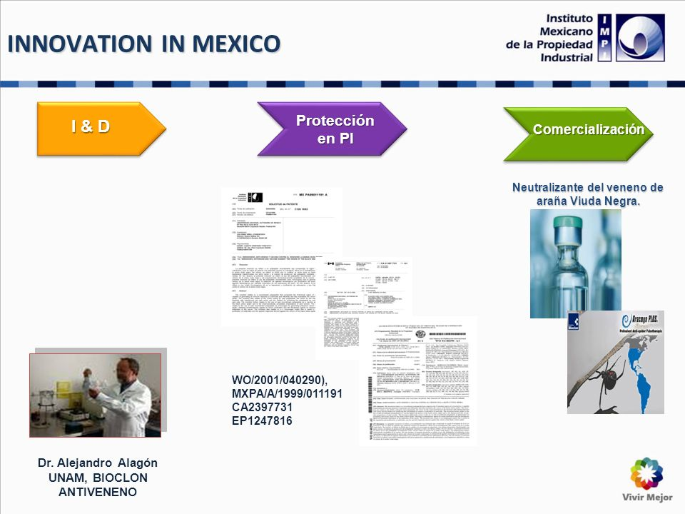 INNOVATION IN MEXICO Dr.
