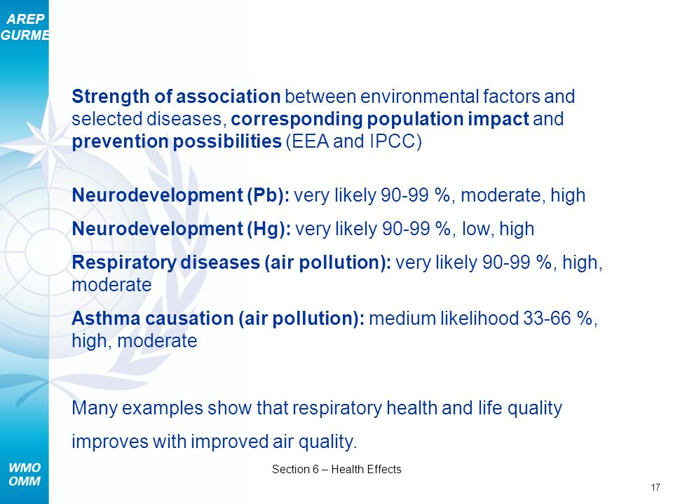 AREP GURME 17 Section 6 – Health Effects Strength of association between environmental factors and selected diseases, corresponding population impact